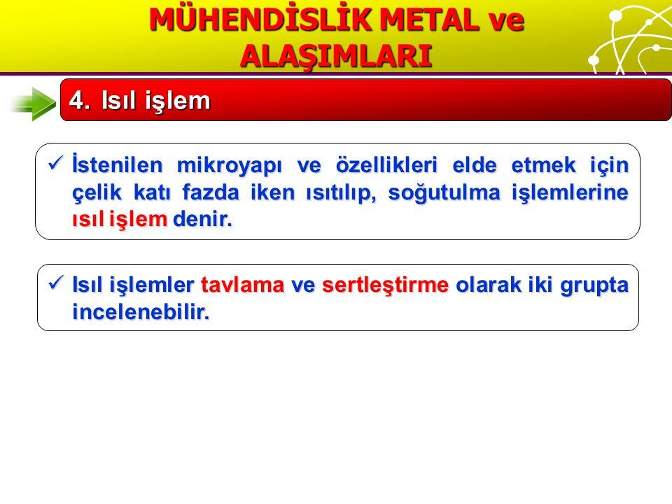 MÜHENDİSLİK METAL ve ALAŞIMLARI 4.