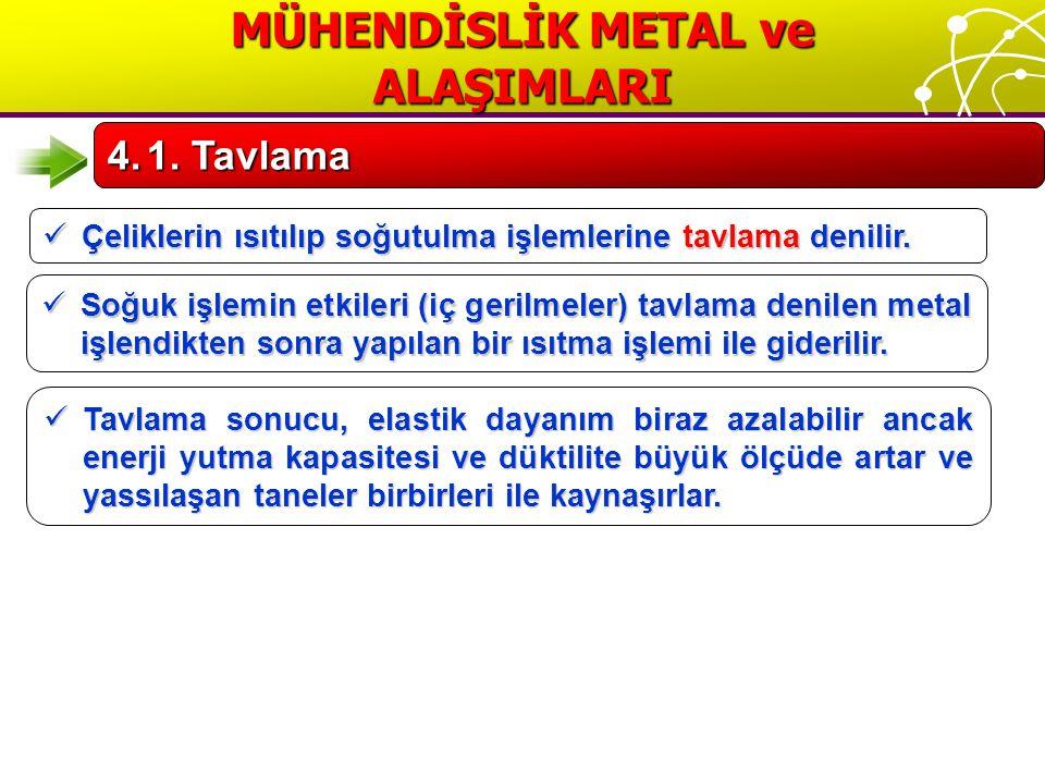 MÜHENDİSLİK METAL ve ALAŞIMLARI 4.1.