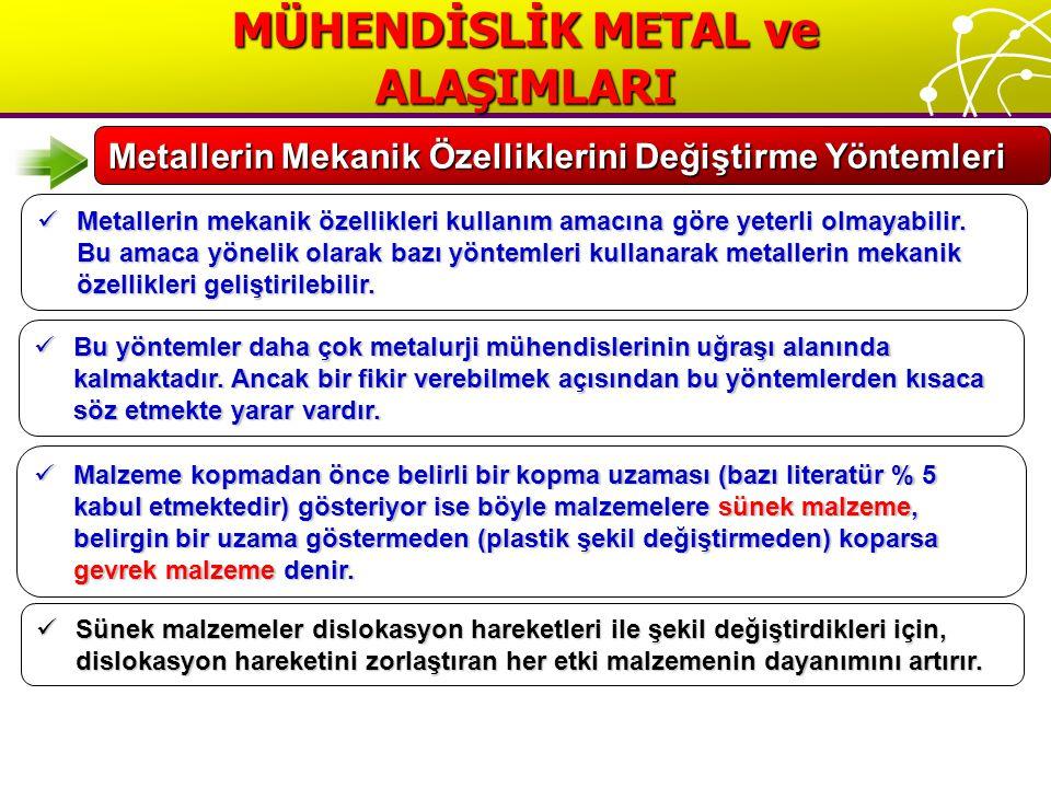 MÜHENDİSLİK METAL ve ALAŞIMLARI Metallerin Mekanik Özelliklerini Değiştirme Yöntemleri Tane Ufaltma Tane Ufaltma Katı eriyik Alaşımlandırılması Katı eriyik Alaşımlandırılması Deformasyon Sertleştirmesi Deformasyon Sertleştirmesi Isıl İşlem Isıl İşlem