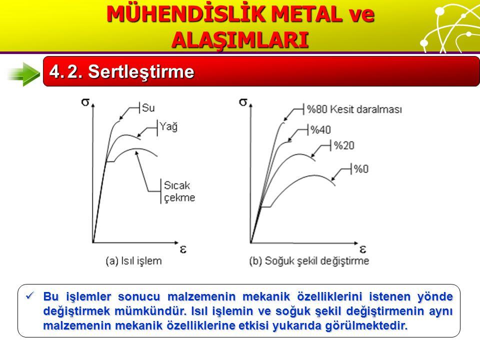 Bu işlemler sonucu malzemenin mekanik özelliklerini istenen yönde değiştirmek mümkündür.