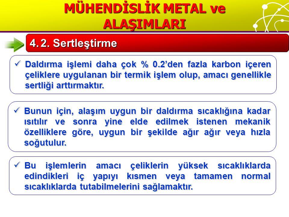 MÜHENDİSLİK METAL ve ALAŞIMLARI 4.2.