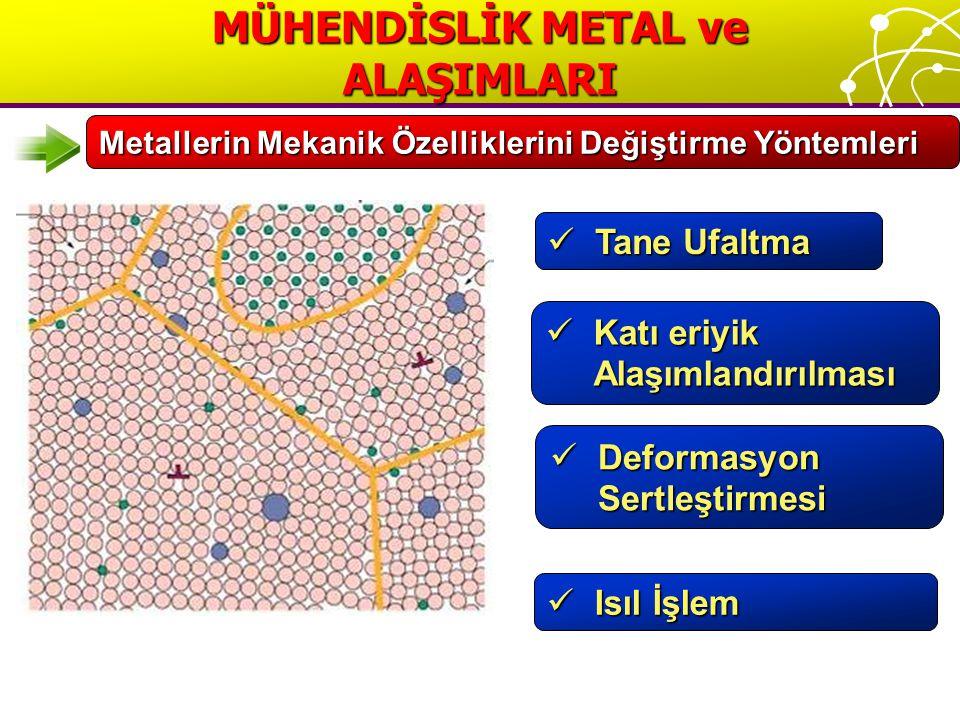 Bu şekilde üç çeşit dayanım artırma yöntemi olan plastik deformasyon, tane boyutunu küçültme ve ısıl işlem uygulanmış olur.