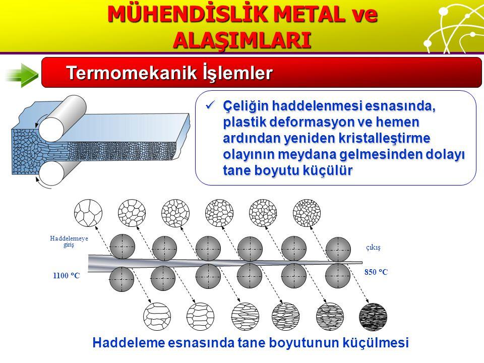 MÜHENDİSLİK METAL ve ALAŞIMLARI Termomekanik İşlemler Çeliğin haddelenmesi esnasında, plastik deformasyon ve hemen ardından yeniden kristalleştirme olayının meydana gelmesinden dolayı tane boyutu küçülür Çeliğin haddelenmesi esnasında, plastik deformasyon ve hemen ardından yeniden kristalleştirme olayının meydana gelmesinden dolayı tane boyutu küçülür çıkış Haddelemeye giriş 1100  C 850  C Haddeleme esnasında tane boyutunun küçülmesi