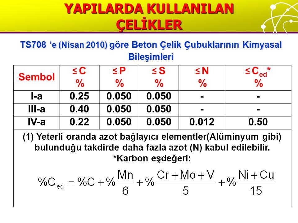 Sembol ≤ C%≤ C% ≤ P%≤ P% ≤ S%≤ S% ≤ N%≤ N% ≤ C ed * % I-a0.250.050 -- III-a0.400.050 -- IV-a0.220.050 0.0120.50 (1) Yeterli oranda azot bağlayıcı elementler(Alüminyum gibi) bulunduğu takdirde daha fazla azot (N) kabul edilebilir.