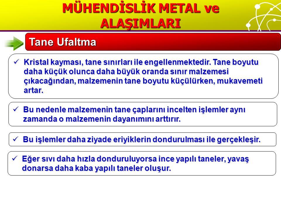 MÜHENDİSLİK METAL ve ALAŞIMLARI 1.