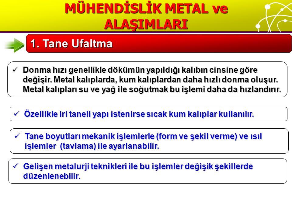 MÜHENDİSLİK METAL ve ALAŞIMLARI 2.