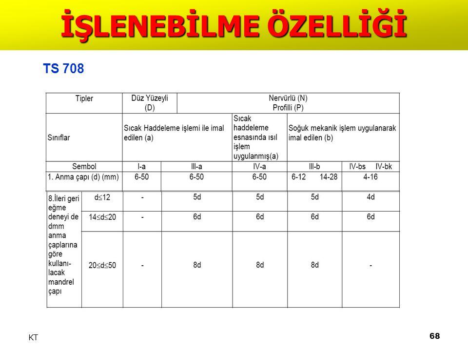 68 KT İŞLENEBİLME ÖZELLİĞİ TS 708