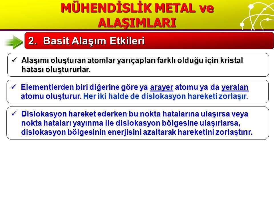 ÖZEL ÇELİKLER 4.Kromlu çelikler: Krom alaşımın korozyona dayanıklılığını arttırır.