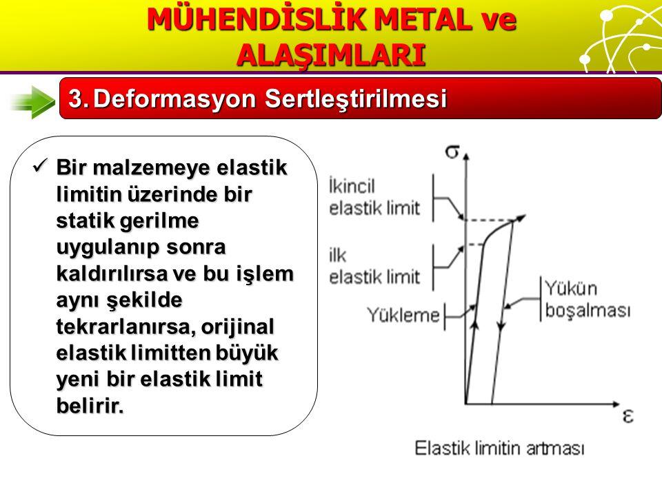 MÜHENDİSLİK METAL ve ALAŞIMLARI 3.Deformasyon Sertleştirilmesi Bir malzemeye elastik limitin üzerinde bir statik gerilme uygulanıp sonra kaldırılırsa ve bu işlem aynı şekilde tekrarlanırsa, orijinal elastik limitten büyük yeni bir elastik limit belirir.