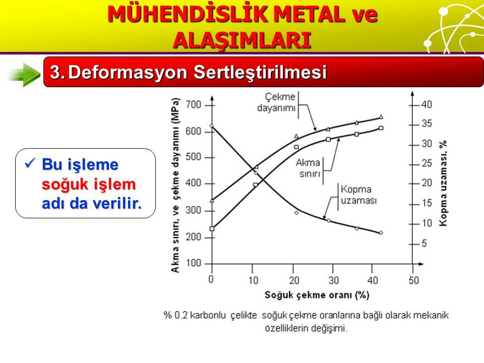 ÖZEL ÇELİKLER FONT % 1.7 - % 5 karbon içeren demir alaşımlarına font veya dökme (pik) demir denir.