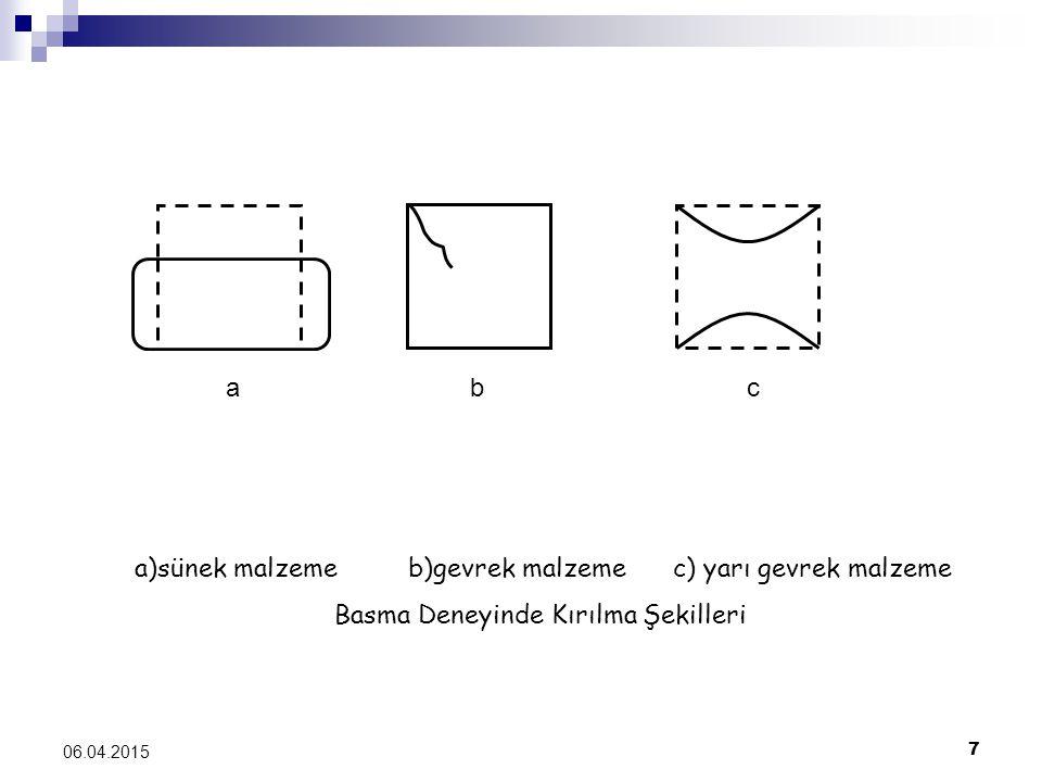 a)sünek malzeme b)gevrek malzeme c) yarı gevrek malzeme Basma Deneyinde Kırılma Şekilleri a bc 06.04.2015 7