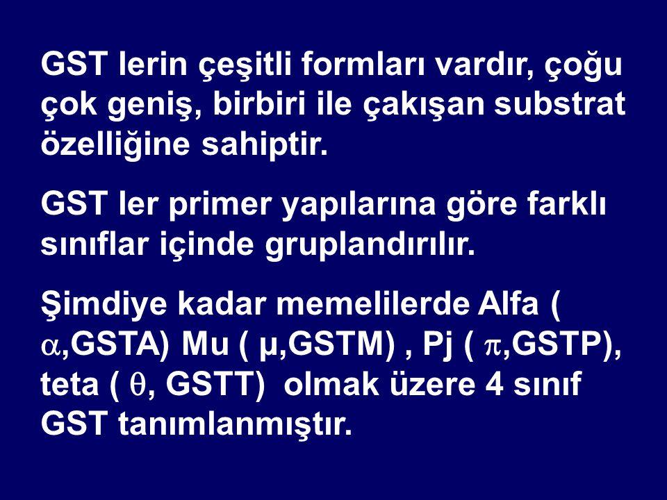 GST lerin çeşitli formları vardır, çoğu çok geniş, birbiri ile çakışan substrat özelliğine sahiptir. GST ler primer yapılarına göre farklı sınıflar iç