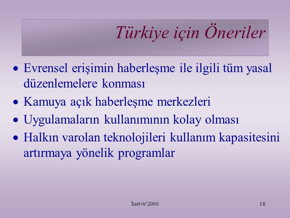 İnet-tr 200018 Türkiye için Öneriler  Evrensel erişimin haberleşme ile ilgili tüm yasal düzenlemelere konması  Kamuya açık haberleşme merkezleri  Uygulamaların kullanımının kolay olması  Halkın varolan teknolojileri kullanım kapasitesini artırmaya yönelik programlar