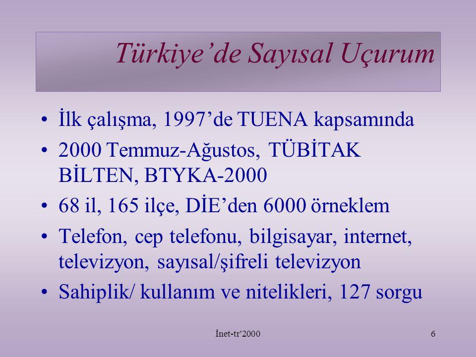 İnet-tr 20006 Türkiye'de Sayısal Uçurum İlk çalışma, 1997'de TUENA kapsamında 2000 Temmuz-Ağustos, TÜBİTAK BİLTEN, BTYKA-2000 68 il, 165 ilçe, DİE'den 6000 örneklem Telefon, cep telefonu, bilgisayar, internet, televizyon, sayısal/şifreli televizyon Sahiplik/ kullanım ve nitelikleri, 127 sorgu