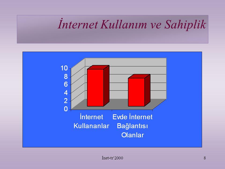 İnet-tr 20008 İnternet Kullanım ve Sahiplik