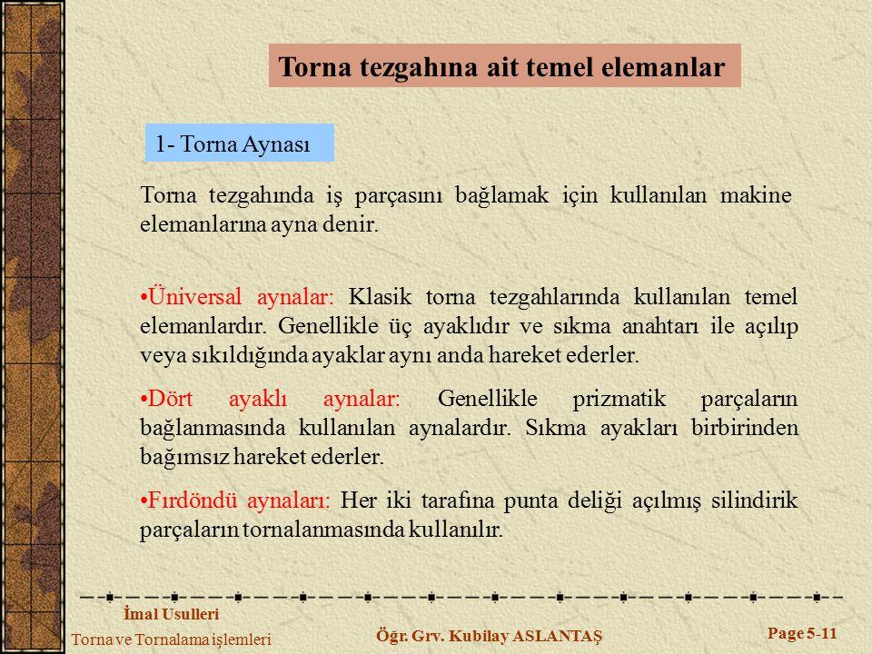 İmal Usulleri Torna ve Tornalama işlemleri Page 5-11 Öğr. Grv. Kubilay ASLANTAŞ Torna tezgahına ait temel elemanlar 1- Torna Aynası Torna tezgahında i