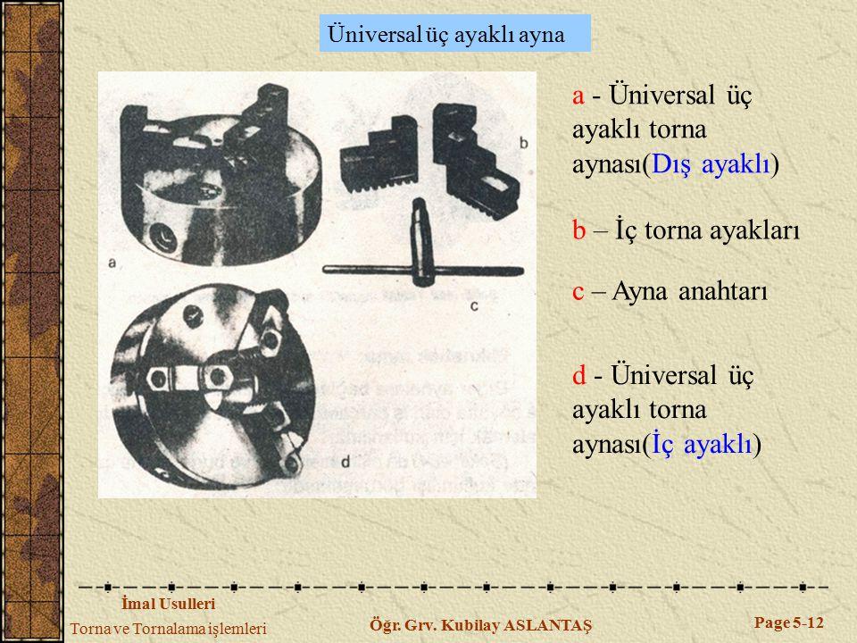 İmal Usulleri Torna ve Tornalama işlemleri Page 5-12 Öğr. Grv. Kubilay ASLANTAŞ a - Üniversal üç ayaklı torna aynası(Dış ayaklı) b – İç torna ayakları