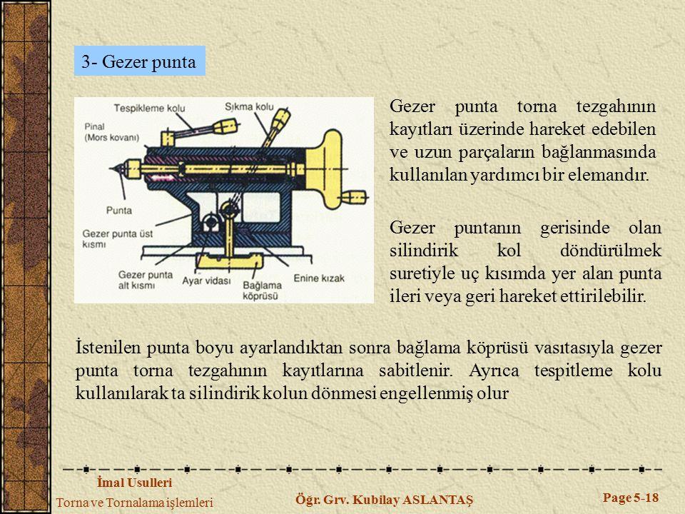 İmal Usulleri Torna ve Tornalama işlemleri Page 5-18 Öğr. Grv. Kubilay ASLANTAŞ 3- Gezer punta Gezer punta torna tezgahının kayıtları üzerinde hareket
