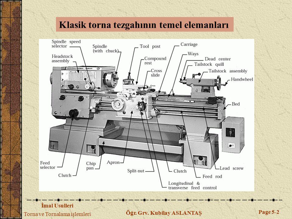 İmal Usulleri Torna ve Tornalama işlemleri Page 5-2 Öğr. Grv. Kubilay ASLANTAŞ Klasik torna tezgahının temel elemanları