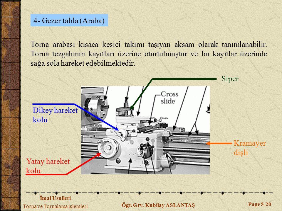 İmal Usulleri Torna ve Tornalama işlemleri Page 5-20 Öğr. Grv. Kubilay ASLANTAŞ 4- Gezer tabla (Araba) Torna arabası kısaca kesici takımı taşıyan aksa