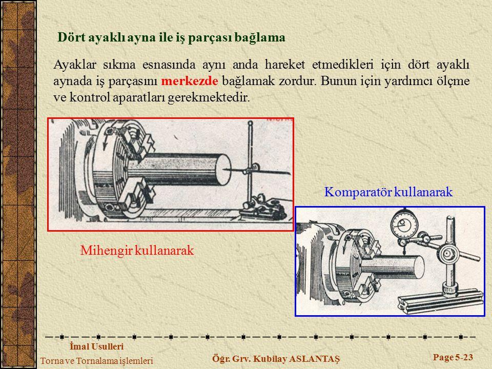 İmal Usulleri Torna ve Tornalama işlemleri Page 5-23 Öğr. Grv. Kubilay ASLANTAŞ Dört ayaklı ayna ile iş parçası bağlama Ayaklar sıkma esnasında aynı a