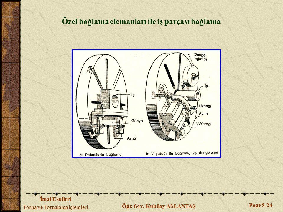 İmal Usulleri Torna ve Tornalama işlemleri Page 5-24 Öğr. Grv. Kubilay ASLANTAŞ Özel bağlama elemanları ile iş parçası bağlama