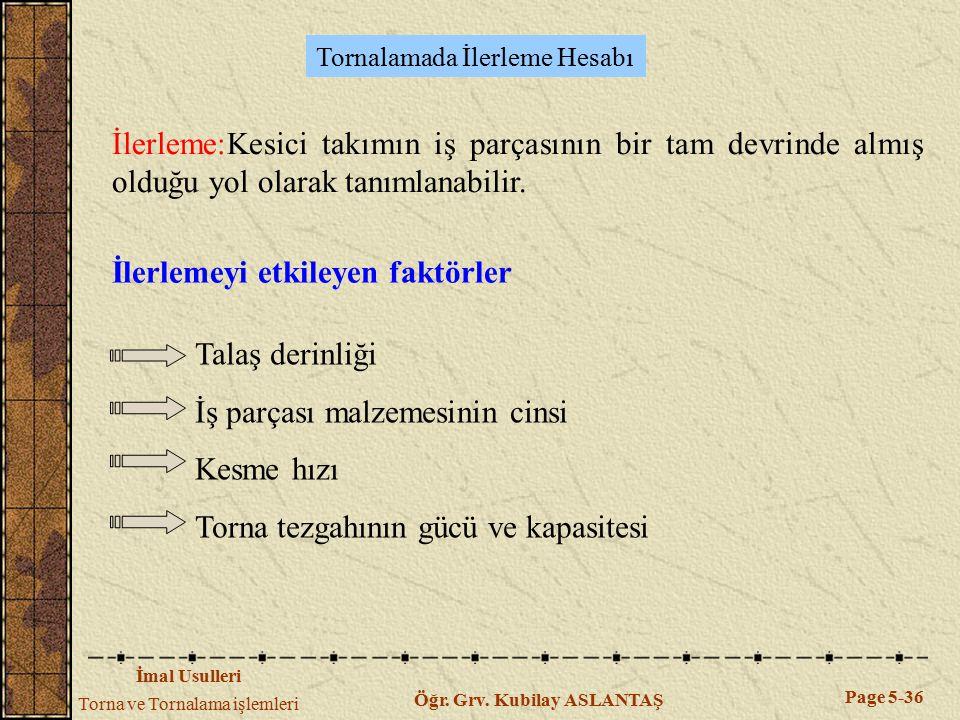 İmal Usulleri Torna ve Tornalama işlemleri Page 5-36 Öğr. Grv. Kubilay ASLANTAŞ Tornalamada İlerleme Hesabı İlerleme:Kesici takımın iş parçasının bir