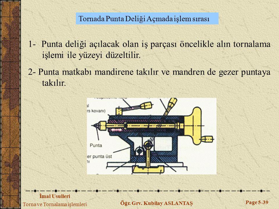 İmal Usulleri Torna ve Tornalama işlemleri Page 5-39 Öğr. Grv. Kubilay ASLANTAŞ Tornada Punta Deliği Açmada işlem sırası 1- Punta deliği açılacak olan