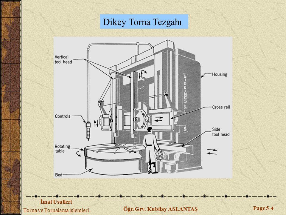 İmal Usulleri Torna ve Tornalama işlemleri Page 5-4 Öğr. Grv. Kubilay ASLANTAŞ Dikey Torna Tezgahı