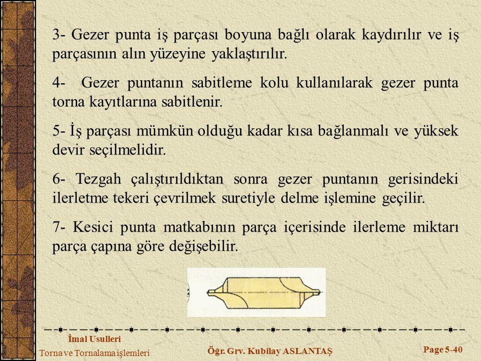 İmal Usulleri Torna ve Tornalama işlemleri Page 5-40 Öğr. Grv. Kubilay ASLANTAŞ 3- Gezer punta iş parçası boyuna bağlı olarak kaydırılır ve iş parçası