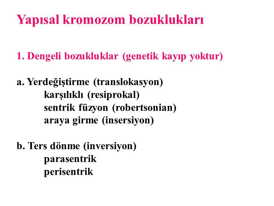 Yapısal kromozom bozuklukları 1. Dengeli bozukluklar (genetik kayıp yoktur) a. Yerdeğiştirme (translokasyon) karşılıklı (resiprokal) sentrik füzyon (r