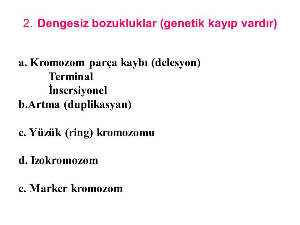 a. Kromozom parça kaybı (delesyon) Terminal İnsersiyonel b.Artma (duplikasyan) c. Yüzük (ring) kromozomu d. Izokromozom e. Marker kromozom 2. Dengesiz