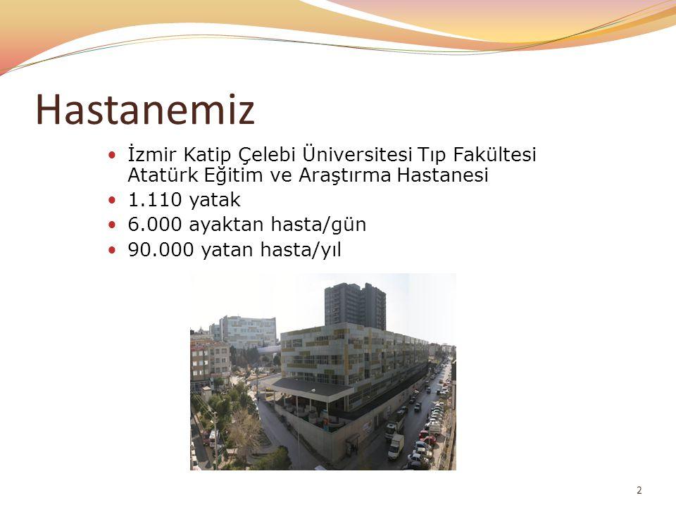 Hastanemiz İzmir Katip Çelebi Üniversitesi Tıp Fakültesi Atatürk Eğitim ve Araştırma Hastanesi 1.110 yatak 6.000 ayaktan hasta/gün 90.000 yatan hasta/yıl 2