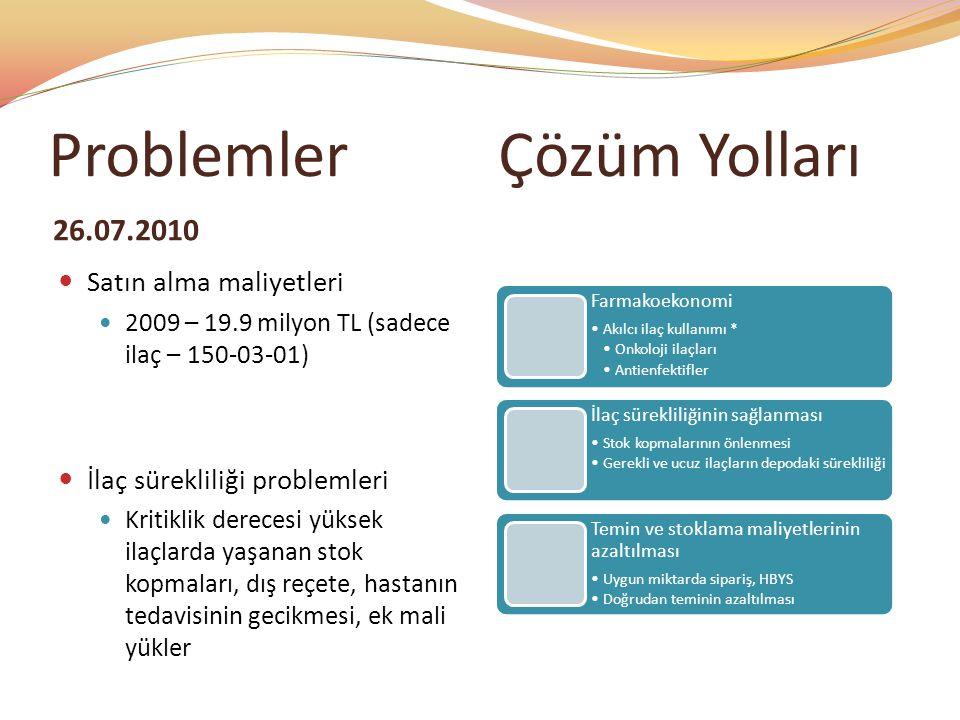 Problemler Çözüm Yolları 26.07.2010 Satın alma maliyetleri 2009 – 19.9 milyon TL (sadece ilaç – 150-03-01) İlaç sürekliliği problemleri Kritiklik dere