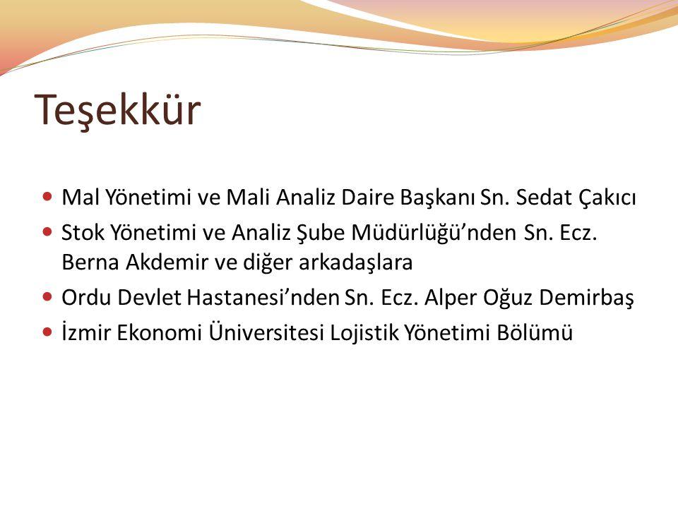 Teşekkür Mal Yönetimi ve Mali Analiz Daire Başkanı Sn. Sedat Çakıcı Stok Yönetimi ve Analiz Şube Müdürlüğü'nden Sn. Ecz. Berna Akdemir ve diğer arkada