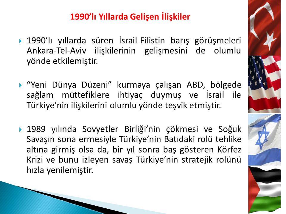 1990'lı Yıllarda Gelişen İlişkiler  1990'lı yıllarda süren İsrail-Filistin barış görüşmeleri Ankara-Tel-Aviv ilişkilerinin gelişmesini de olumlu yönd