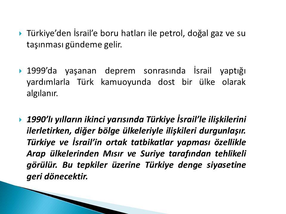  Türkiye'den İsrail'e boru hatları ile petrol, doğal gaz ve su taşınması gündeme gelir.  1999'da yaşanan deprem sonrasında İsrail yaptığı yardımlarl