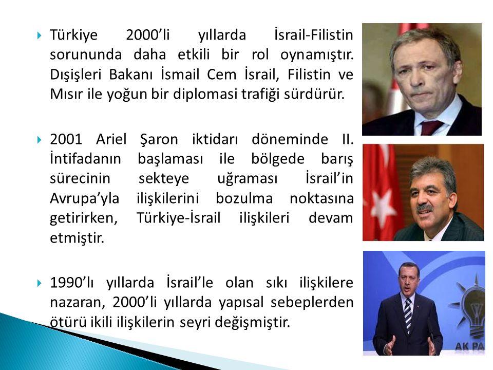  Türkiye 2000'li yıllarda İsrail-Filistin sorununda daha etkili bir rol oynamıştır. Dışişleri Bakanı İsmail Cem İsrail, Filistin ve Mısır ile yoğun b