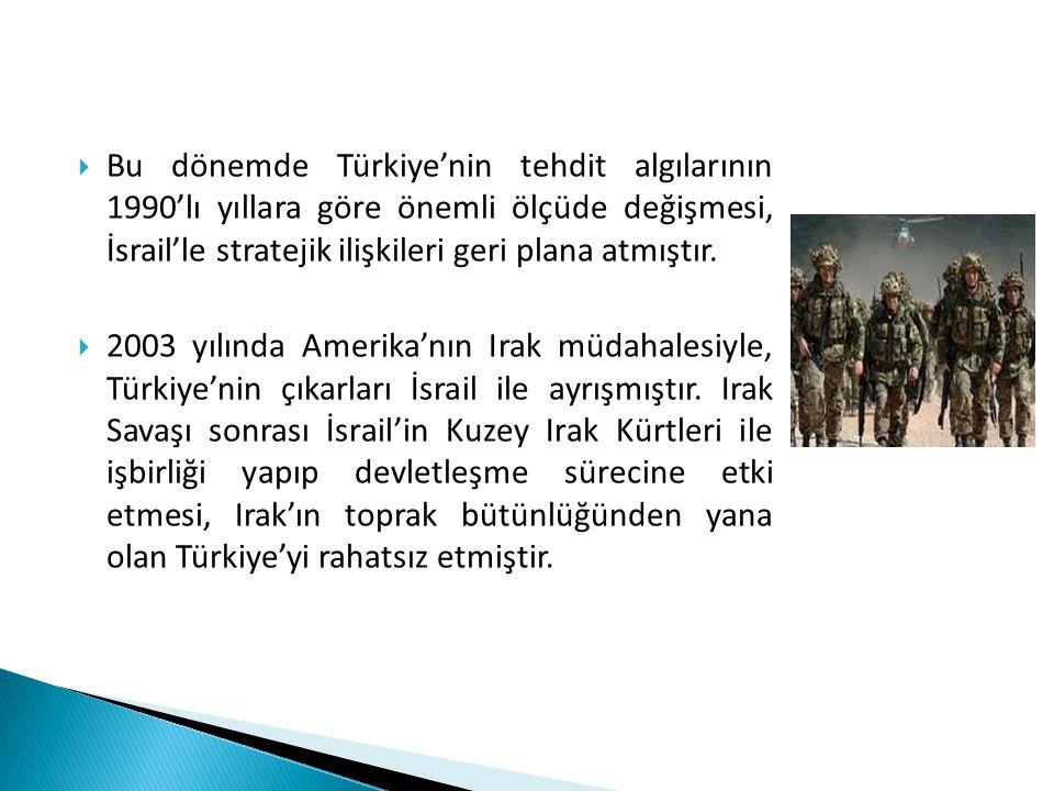 Bu dönemde Türkiye'nin tehdit algılarının 1990'lı yıllara göre önemli ölçüde değişmesi, İsrail'le stratejik ilişkileri geri plana atmıştır.  2003 y