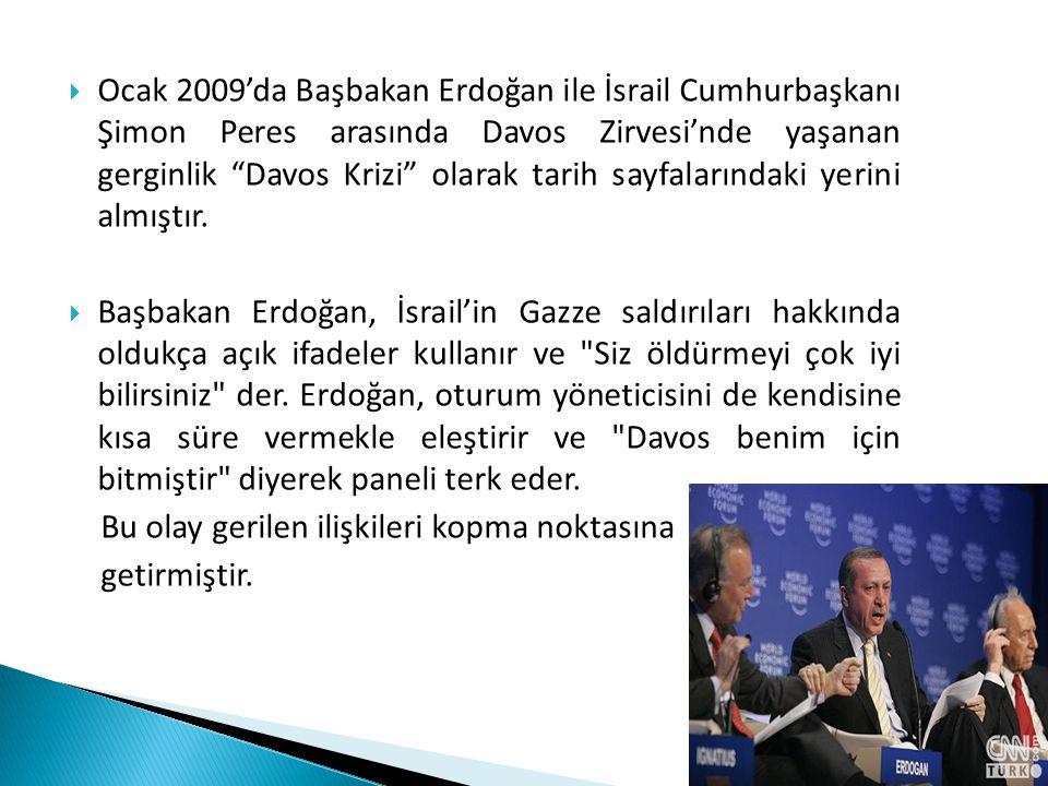 """ Ocak 2009'da Başbakan Erdoğan ile İsrail Cumhurbaşkanı Şimon Peres arasında Davos Zirvesi'nde yaşanan gerginlik """"Davos Krizi"""" olarak tarih sayfaları"""