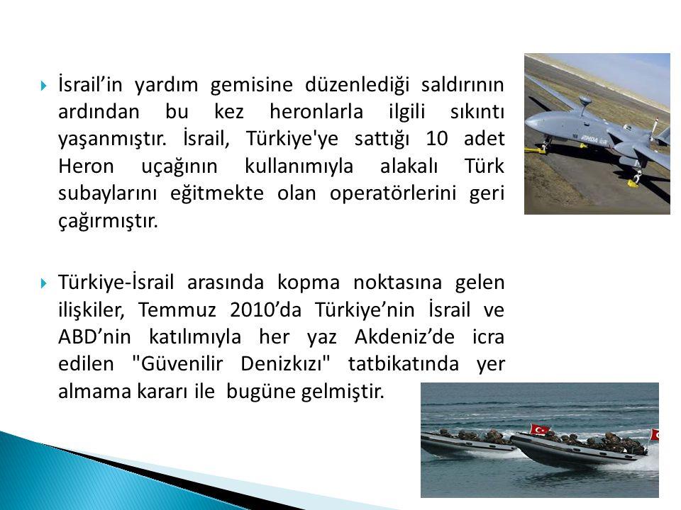  İsrail'in yardım gemisine düzenlediği saldırının ardından bu kez heronlarla ilgili sıkıntı yaşanmıştır. İsrail, Türkiye'ye sattığı 10 adet Heron uça
