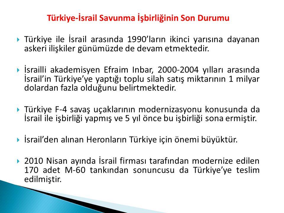 Türkiye-İsrail Savunma İşbirliğinin Son Durumu  Türkiye ile İsrail arasında 1990'ların ikinci yarısına dayanan askeri ilişkiler günümüzde de devam et