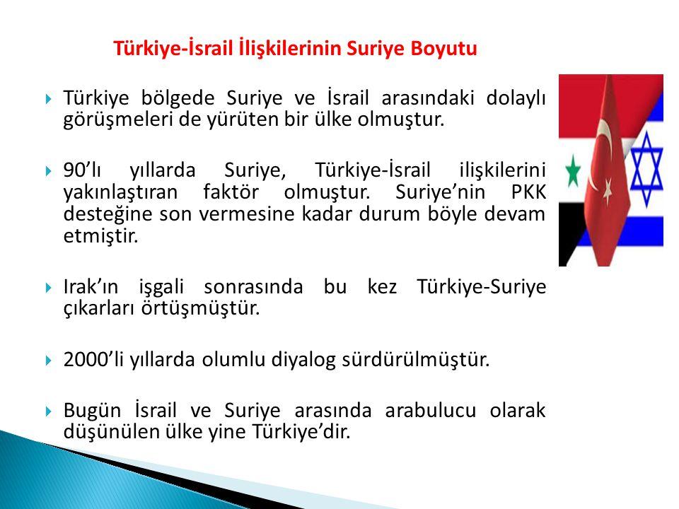 Türkiye-İsrail İlişkilerinin Suriye Boyutu  Türkiye bölgede Suriye ve İsrail arasındaki dolaylı görüşmeleri de yürüten bir ülke olmuştur.  90'lı yıl