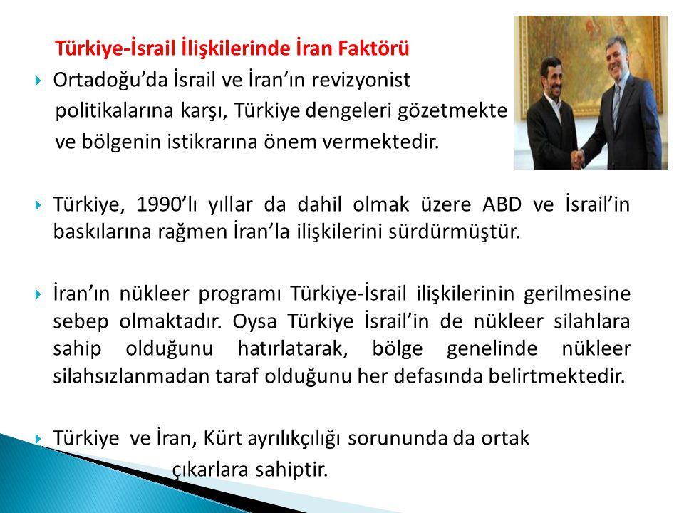 Türkiye-İsrail İlişkilerinde İran Faktörü  Ortadoğu'da İsrail ve İran'ın revizyonist politikalarına karşı, Türkiye dengeleri gözetmekte ve bölgenin i