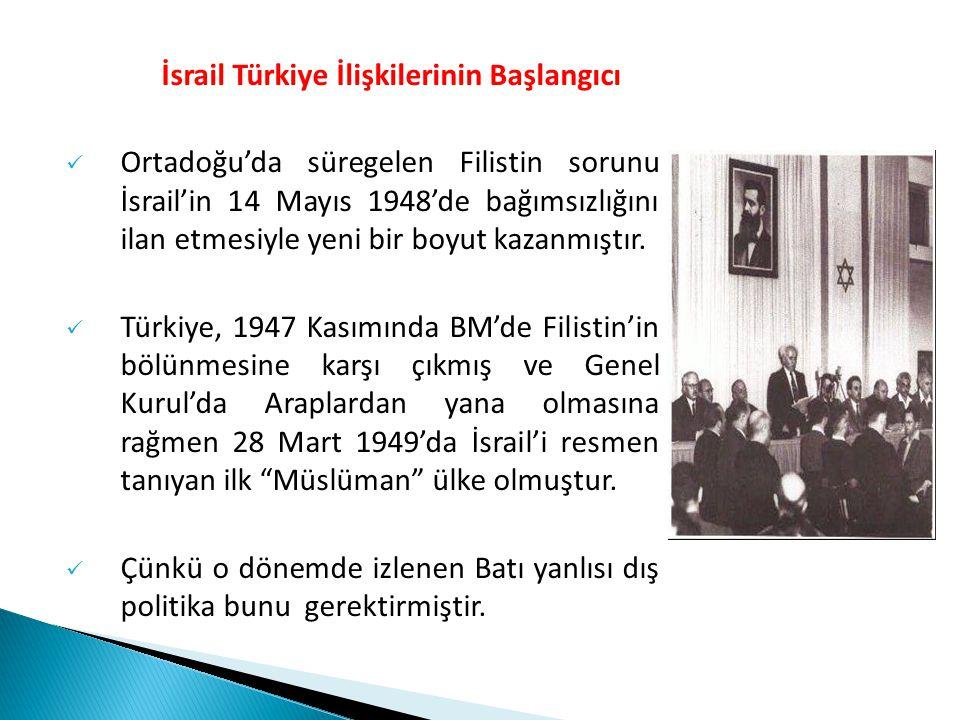 İsrail Türkiye İlişkilerinin Başlangıcı Ortadoğu'da süregelen Filistin sorunu İsrail'in 14 Mayıs 1948'de bağımsızlığını ilan etmesiyle yeni bir boyut