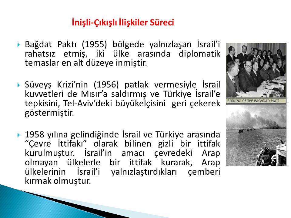 İnişli-Çıkışlı İlişkiler Süreci  Bağdat Paktı (1955) bölgede yalnızlaşan İsrail'i rahatsız etmiş, iki ülke arasında diplomatik temaslar en alt düzeye