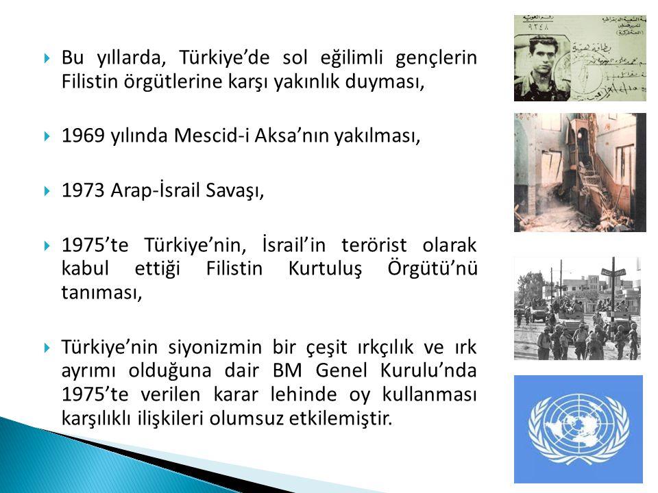  Bu yıllarda, Türkiye'de sol eğilimli gençlerin Filistin örgütlerine karşı yakınlık duyması,  1969 yılında Mescid-i Aksa'nın yakılması,  1973 Arap-