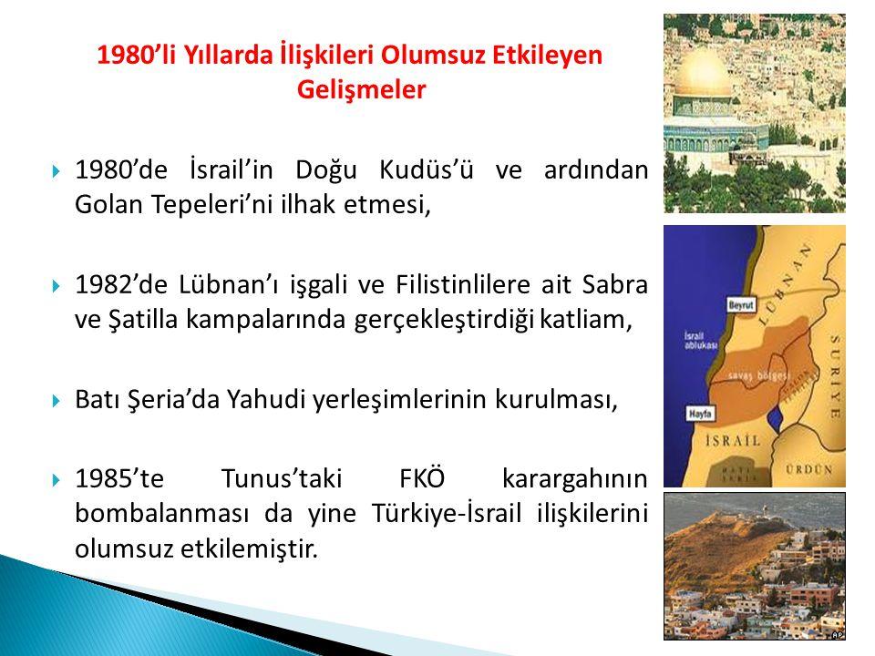 Türkiye-İsrail İlişkilerinin Irak ve Kuzey Irak Boyutu  Irak işgalinin ardından Türkiye'nin İsrail'le çıkarları ayrışırken, Irakla çıkarları örtüşmüştür.
