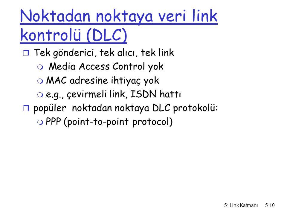 5: Link Katmanı5-10 Noktadan noktaya veri link kontrolü (DLC) r Tek gönderici, tek alıcı, tek link m Media Access Control yok m MAC adresine ihtiyaç y