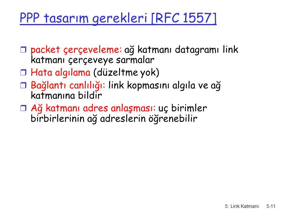 5: Link Katmanı5-11 PPP tasarım gerekleri [RFC 1557] r packet çerçeveleme: ağ katmanı datagramı link katmanı çerçeveye sarmalar r Hata algılama (düzel